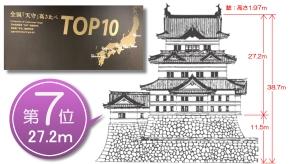 160930小田原城全国天守高さ7位